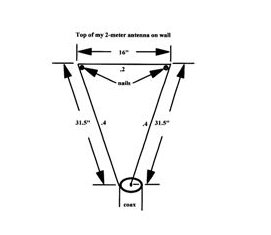20 Meter Delta Loop Antenna http://www.arrg.us/pages/WB3AYW/Using-a-Delta-loop-Antenna.htm